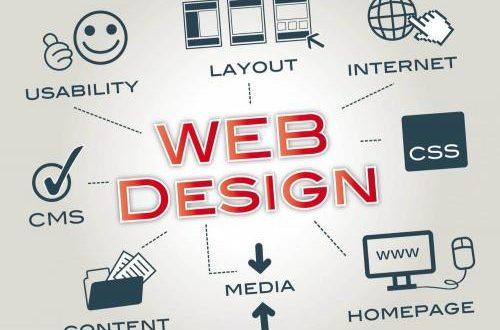 Различные типы и цели веб-сайта